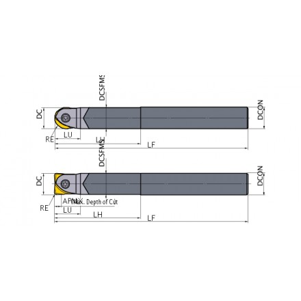 SRF, SRB fullradiefräs skaft (hårdmetall)